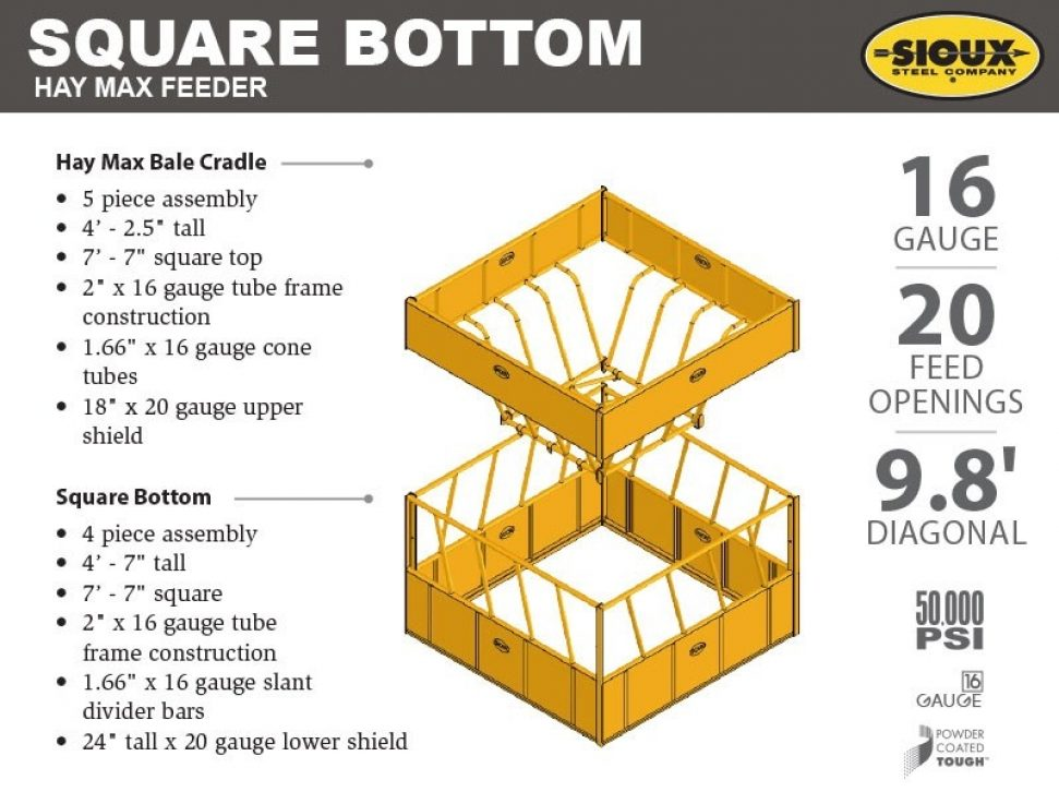 Square Bottom Hay Max Feeders Features