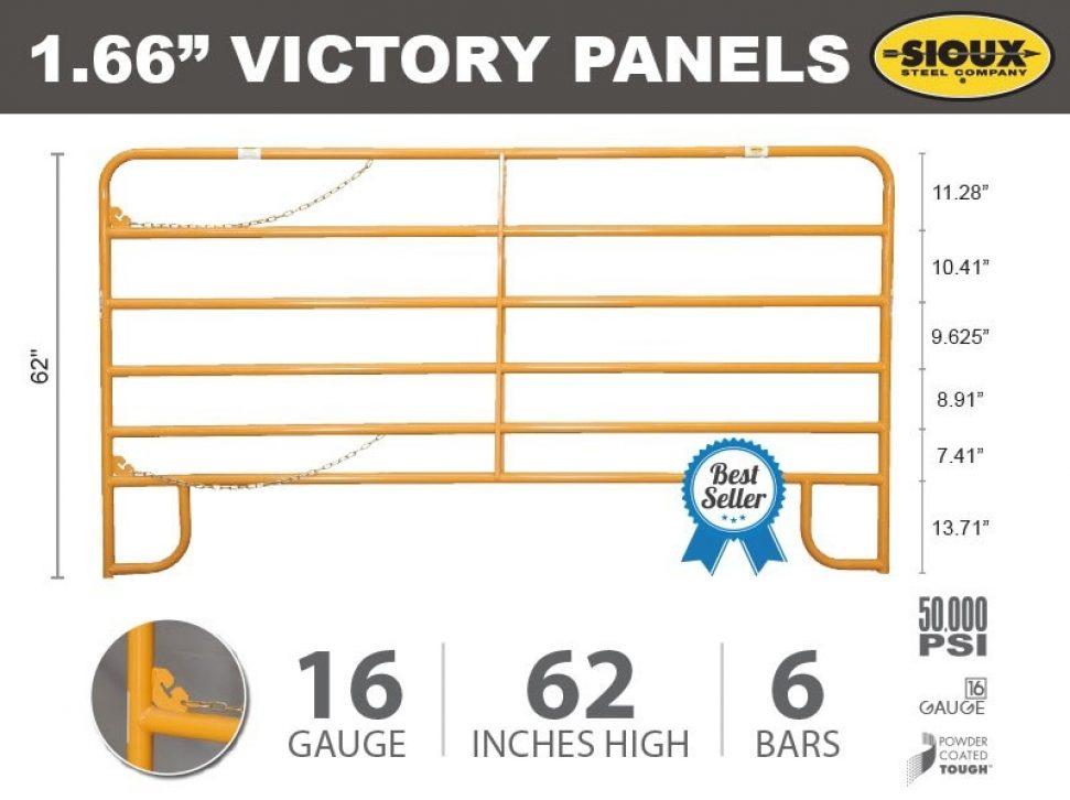 Victory 1.66 Panels